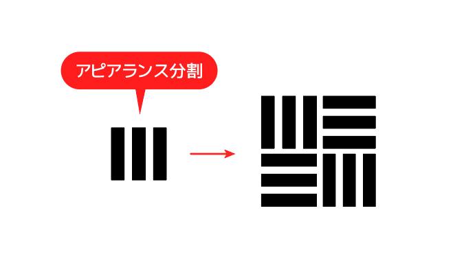三崩し(アピアランス分割)