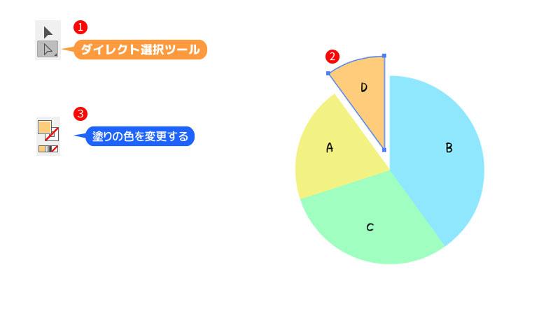 円グラフ色変更