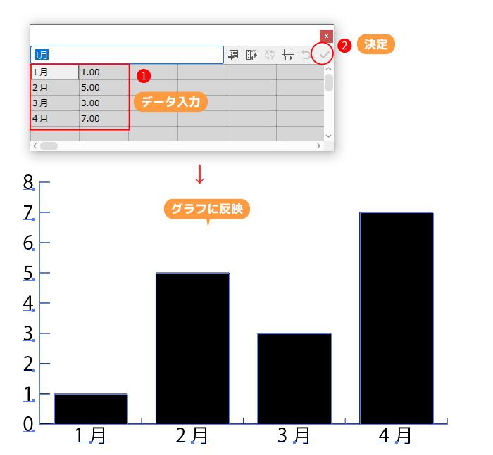 グラフツール:データ入力