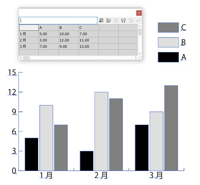 グラフツール:データ入力2