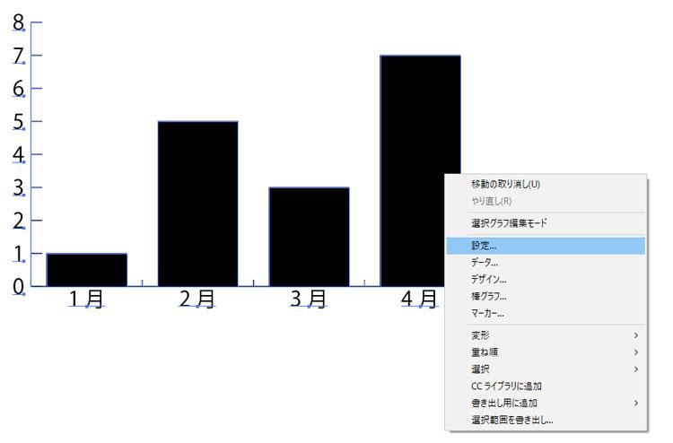 グラフ設定